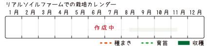 栽培カレンダー|リアルソイルファーム