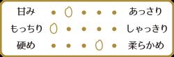 コシヒカリ 星に願いを 米 食味
